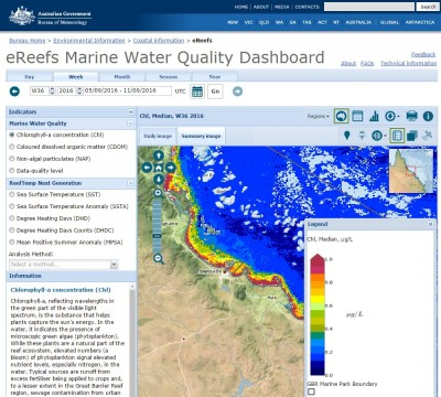 Marine Water Quality Dashboard